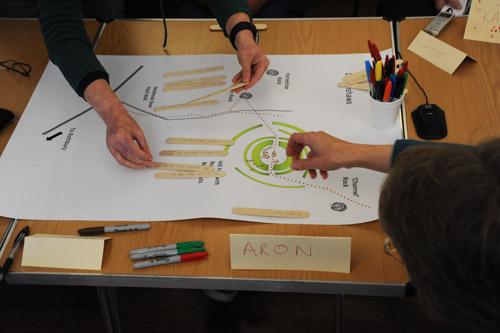 Figure 10. Discussion around comments on lollipop sticks (Wooler, Workshop 1)
