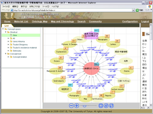 Archives Museum Informatics Museums And The Web Papers - Nursing concept map generator